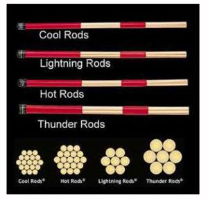 drums drumsticks